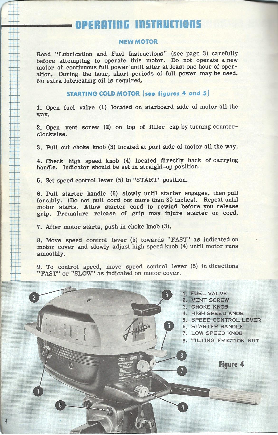 Evinrude Outboard Lightwin 3hp Owners Manual