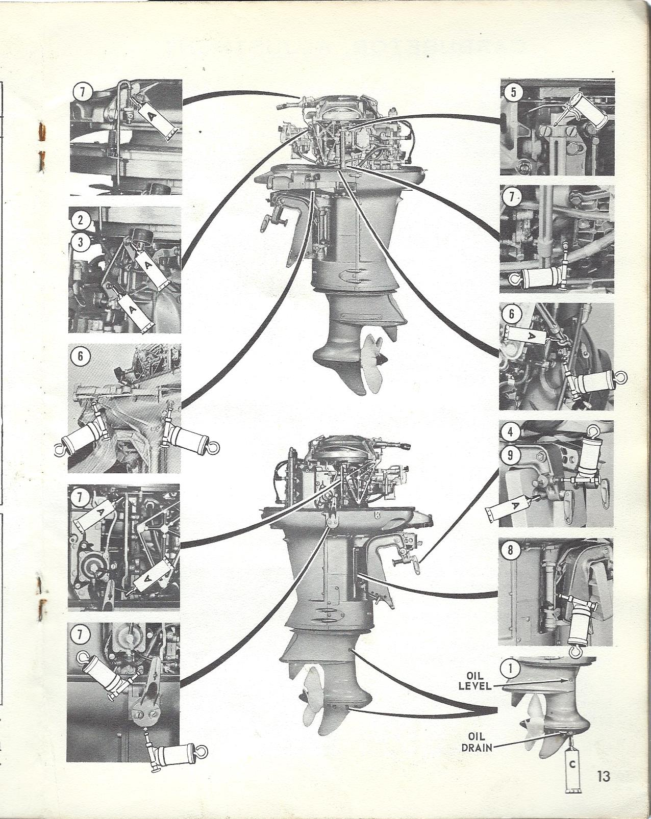 Evinrude Owners manual 1964 40HP Big Twin Model 40402 and 40403 - OUTBOARD  MANUALS.netThe Outboard Manual Library
