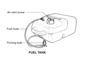 Outboard Fuel Tank Components