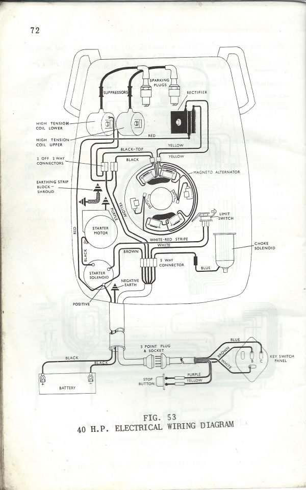 Perkins-Outboard-Owners-Guide-and-Operating-Instructions-1964-Wiring-Diagram