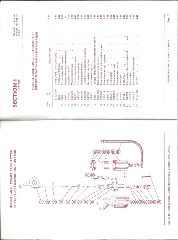 Spares so Simple Outboard Manual from Seagull Sample Contents