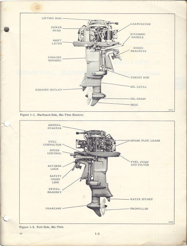 1965 Evinrude 33HP Ski-Twin Models diagram of parts