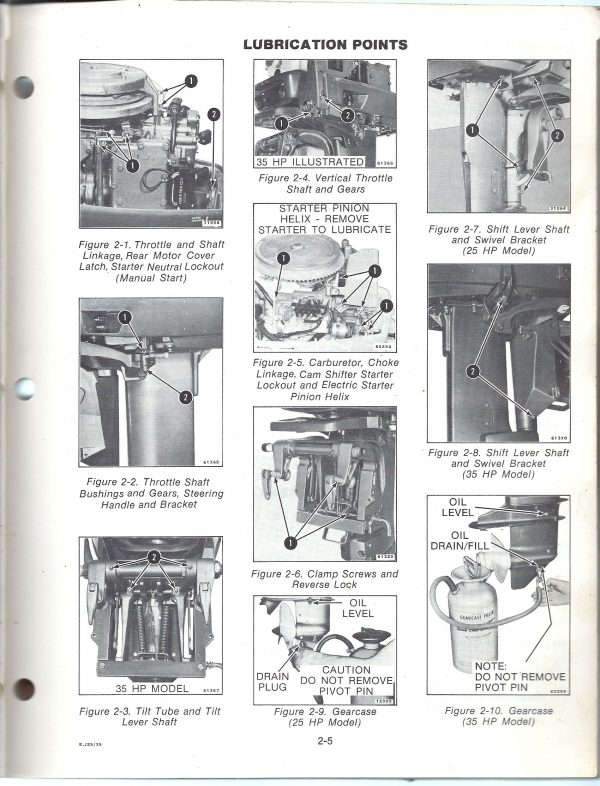 Evinrude Outboard Service Instruction Manual 25HP 35HP models 1978 lubrication points