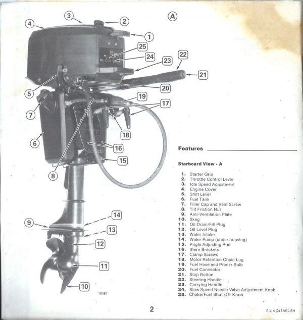 Johnson 4HP Outboard Operators Manual 1988 engine engine diagram