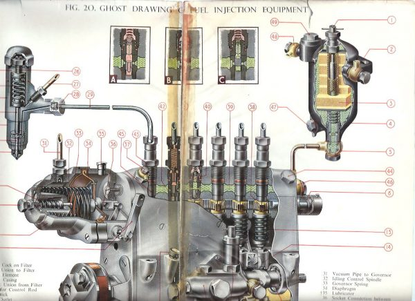 Perkins P4 and P6 marine engines fuel injection diagram